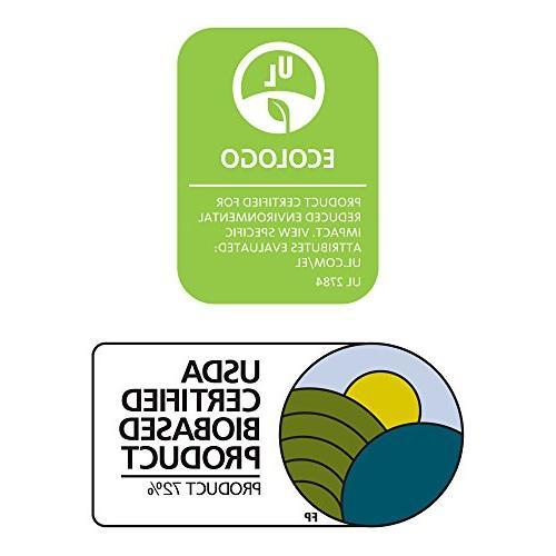 GOJO Handwash Skin Refill, Scent, EcoLogo Certified, 1200 Soap Refill TFX 5361-02